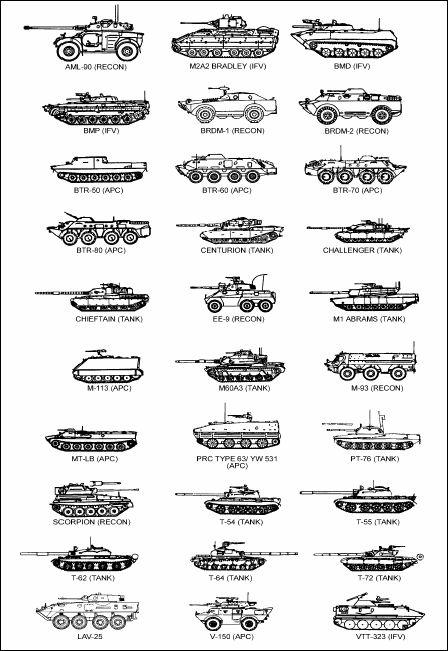 military tank minimum engagement distance - Google Search