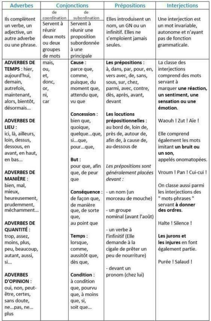 worksheet Plus Que Parfait Worksheet 416 best french grammar images on pinterest learn in france english england german germany and much more