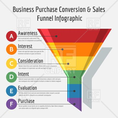 Business purchase conversion or sales funnel infographic, 135383, download royalty-free vector clipart (EPS)