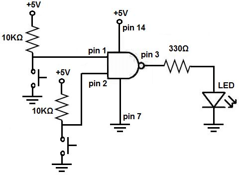 NANDGate Logic Circuit is a logic gate which produces an