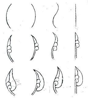 RUMİ Rumiler muhtelif hayvan biçimlerinin stilize edilmiş şekilleridir (Kanat, gaga gibi). Yaprak motifine benzese de, rumiler ayrı bir moti...