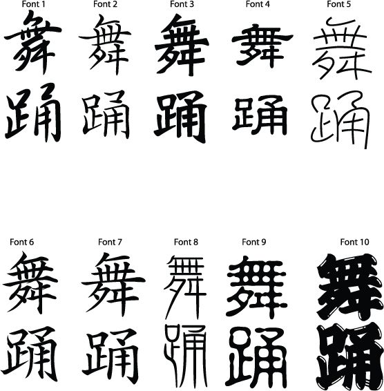 jose in chinese writing Write in chinese learn how to write chinese characters simplified mandarin stroke order guides menu skip to content home all characters links.