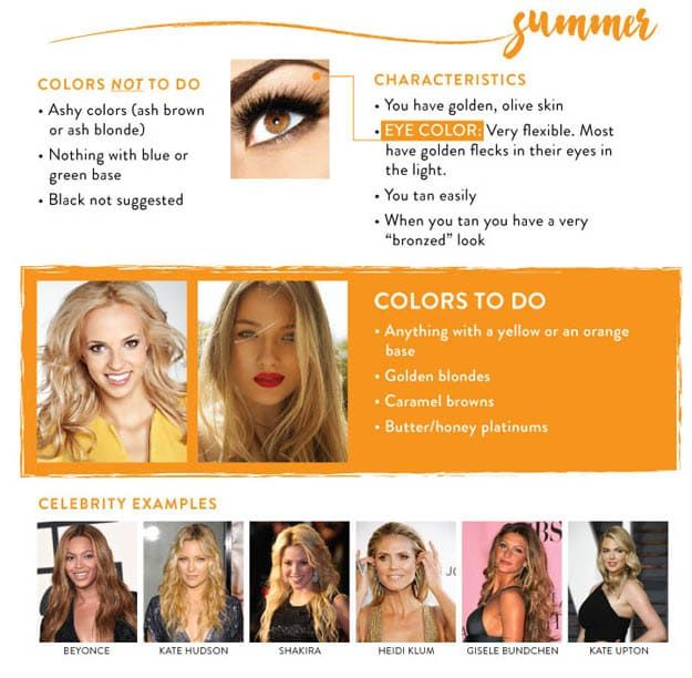 Hair Color Chart Guide To The Best Color For Your Skintone Summer Hair Color Colors For Skin Tone Hair Color Tutorial