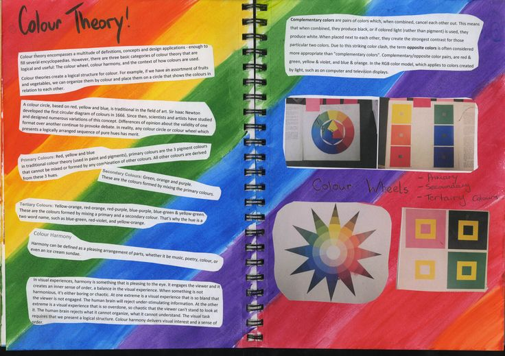 Colour Theory Research Page