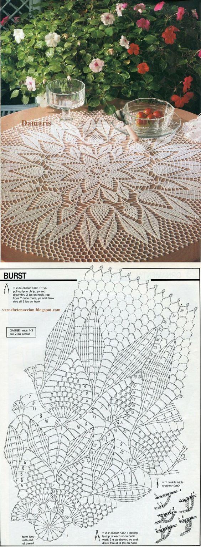 Centro de mesa redondo com gráfico, em crochê