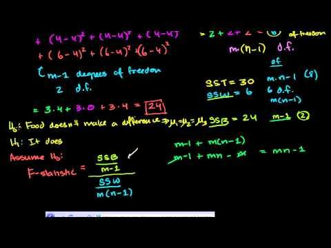 anova 3 hypothesis test with fstatistic youtube