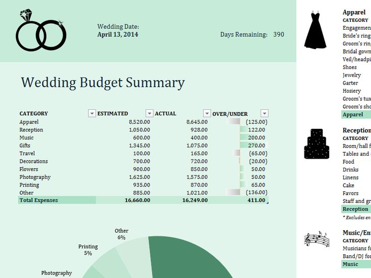 Infographic Ideas Budget Infographic Template Best Free – Wedding Budget Worksheet Excel