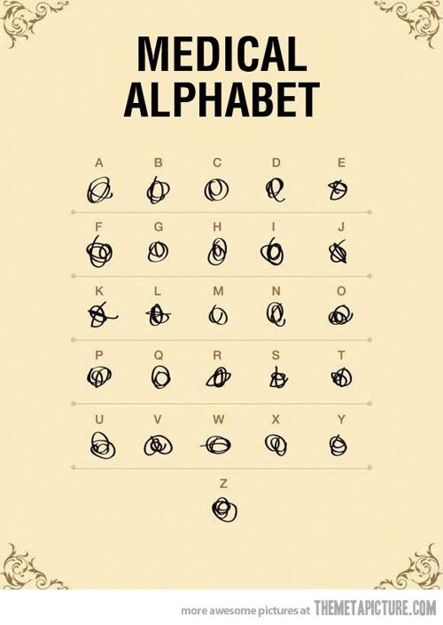 The ABCs according to doctors...finally a guide! Maybe this will help in the pharmacy???
