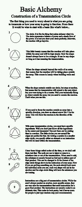 Transmutation Circle Chart | Magick | Basic Alchemy Tutorial Sheet | Geometry | Numerology | Occult | Esoteric | Mystery Schools