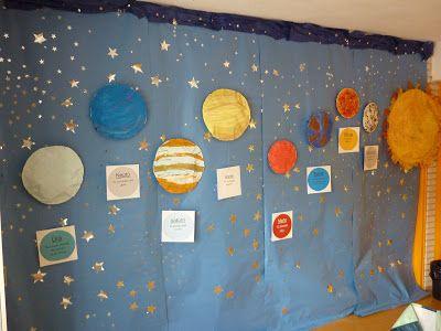 Mis compañeras de 5 años están trabajando El Universo y han hecho con los niños/as un mural enorme que les ha quedado precioso. Os pongo las...