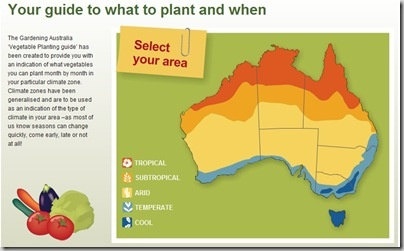 vegetable growing guide by area australia