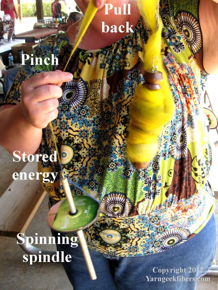 yarngeek - Tutorials - Spinning Yarn With a DropSpindle (great and simple tutorial for beginners and reference)