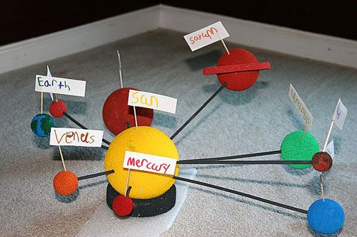 Make a solar system with styrofoam balls, straws/wooden skewers, and paint. - Technology outcome
