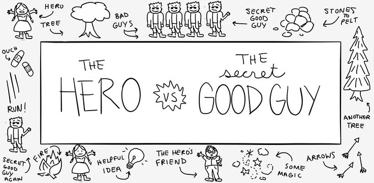 """The Hero vs. The Secret Good Guy (or """"How to Chase Your Hero Up a Tree and Pelt Stones at Him in 9 Steps) 