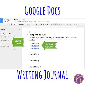 Use this Google Docs template to help students create a writing journal. Utilize heading features to make the doc accessible and to populate the outli…