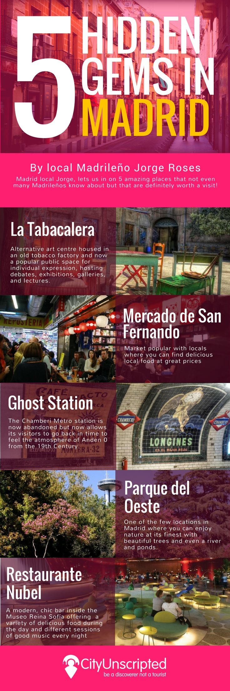 5 amazing hidden gems in Madrid recommended by Madrileño Jorge