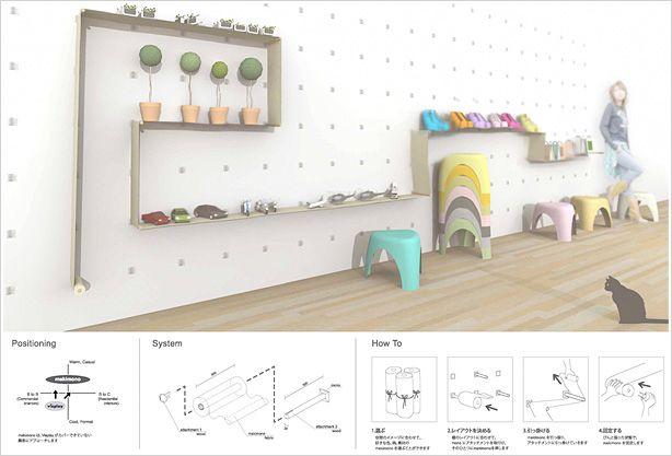 OKAMURA VISPLAY Design Competition|受賞作品一覧|特別賞受賞作品[アイデア提案部門]