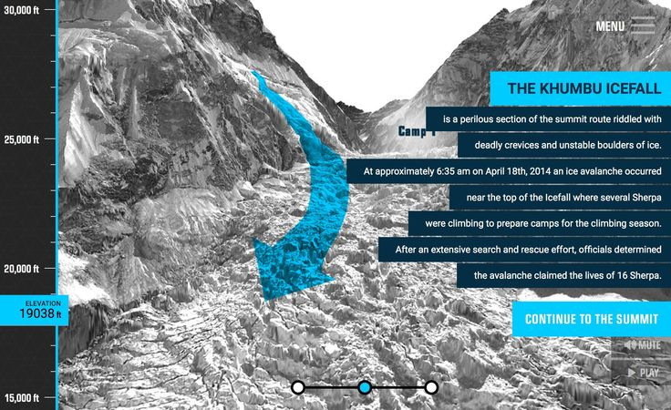 Mt Everest Journey : Everest Avalanche Tragedy : Discovery Channel