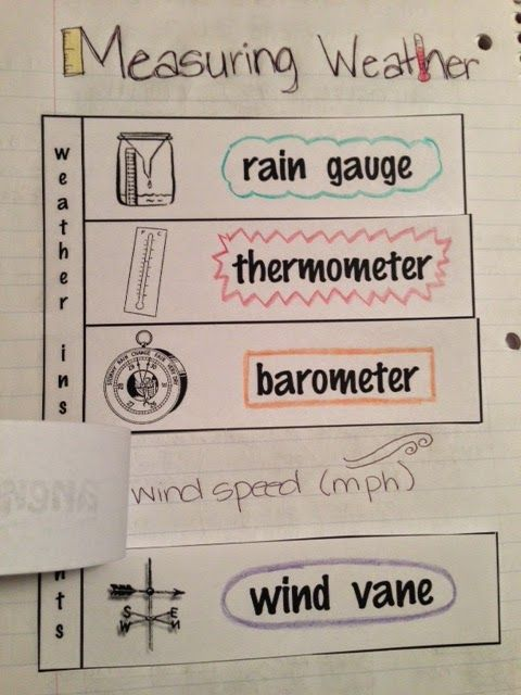 Weather Interactive Notebook Foldables Galore!