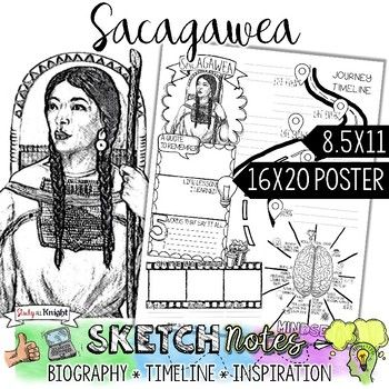 sacajawea research paper Sacagawea was valuable not only as an interpreter as a native of the american west, she knew which berries, roots, and nuts were safe to eat and which ones could be used as medicines once, when one of the expedition's boats capsized in a river, many of their important papers were in danger of being carried away by.
