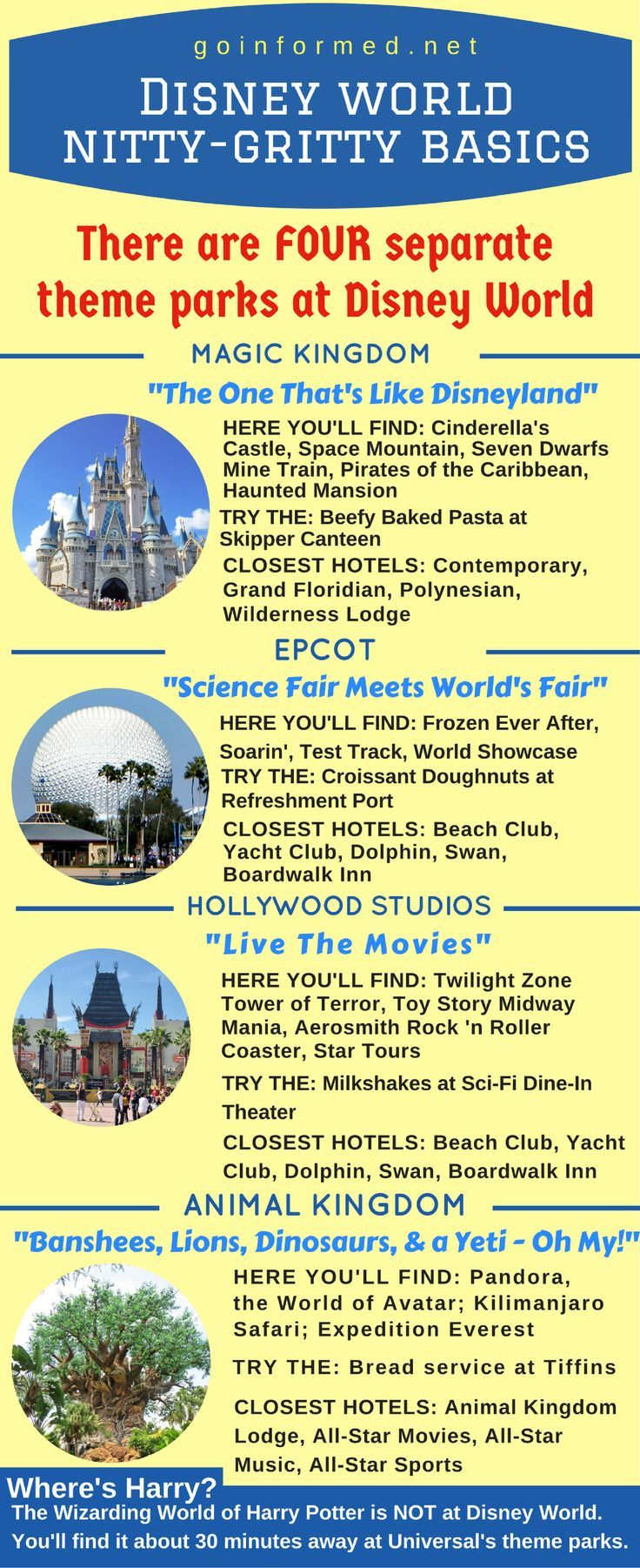 At-a-glance information and tips for visiting Disney World in Orlando Florida. Tips for all 4 Disney World parks.