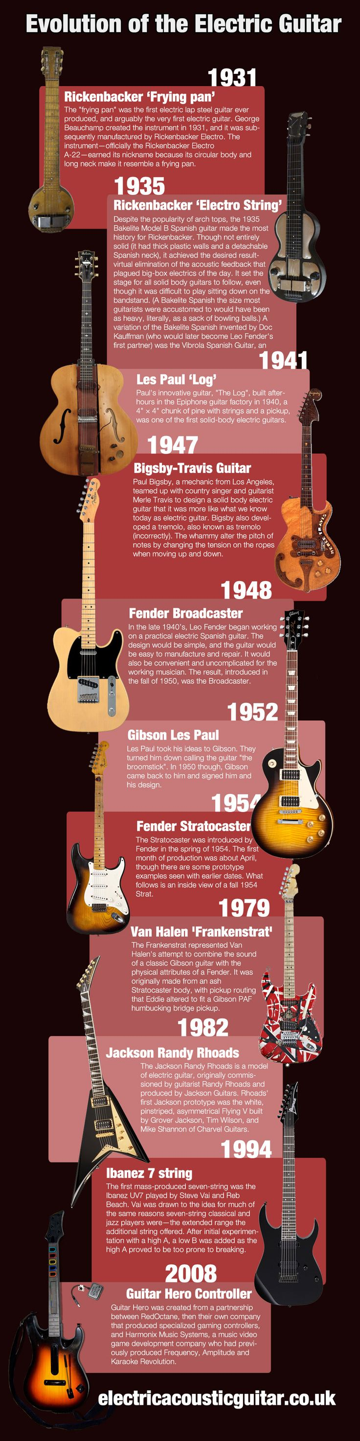 How the Guitar has evolved over the last 80 odd years from the frying pan guitar to the Ibanez Uv7 string guitar