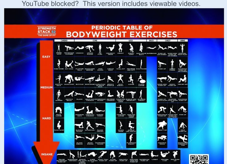 Periodic Table Of Bodyweight Exercises Strength Stack 52 Fitness Cards
