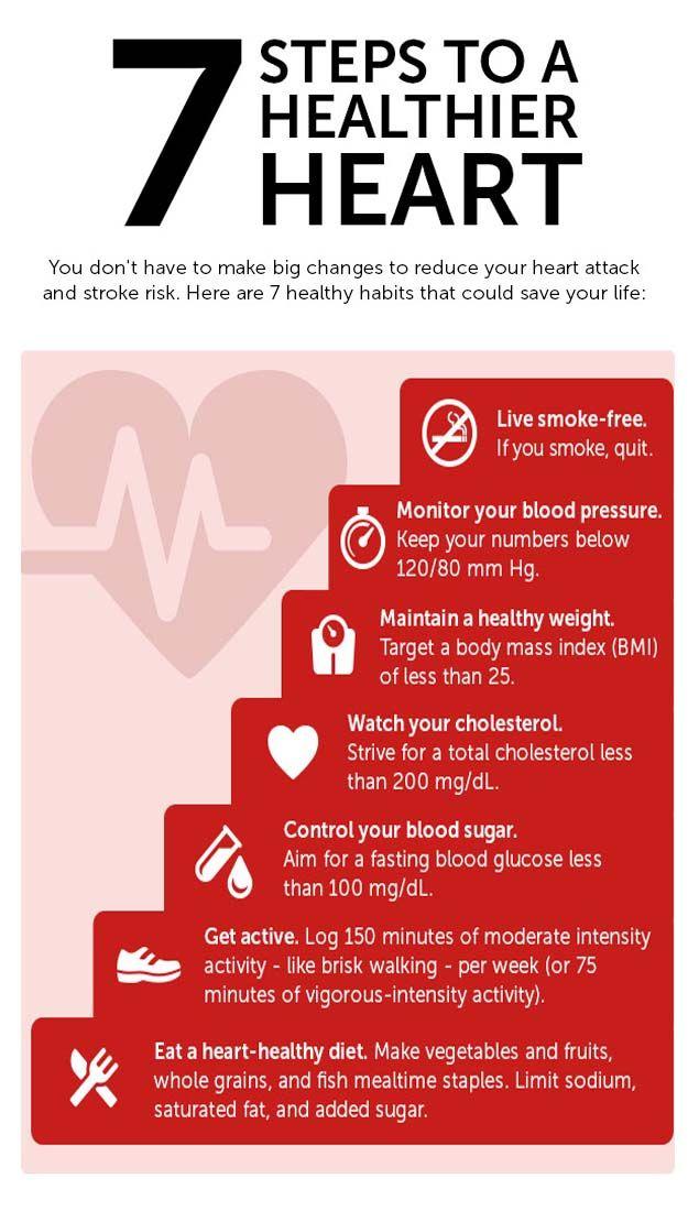 #Cardiac_Rehabilitation#  For more info visit http://www.drhamdulay.com/cardiac_rehabilitation.php