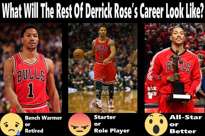 After the news of Derrick Rose's torn meniscus what do you think the former MVP will do with the rest of his career?  -NorthStar101