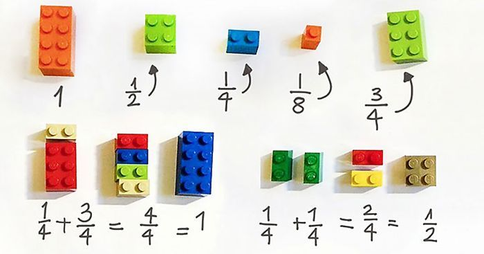 LEGO blocks are commonly used to build colorful structures, but they can also effectively help kids with their math skills. According to school teacher Alycia Zimmerman, these plastic blocks allow students to develop their spatial and proportional awareness in a creative manner. Since LEGOs are marked with studs that are typically grouped in twos, children can easily count the studs and later learn to recognize the arrangements without counting them all. This not only makes math concepts und...: