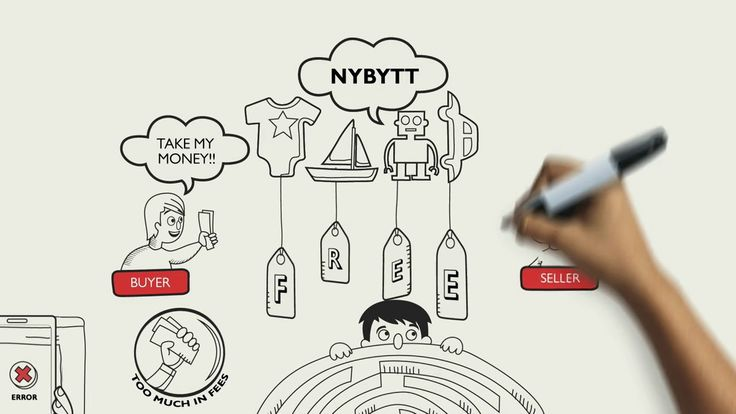 NYBYTT WHITEBOARD ANIMATION on Vimeo