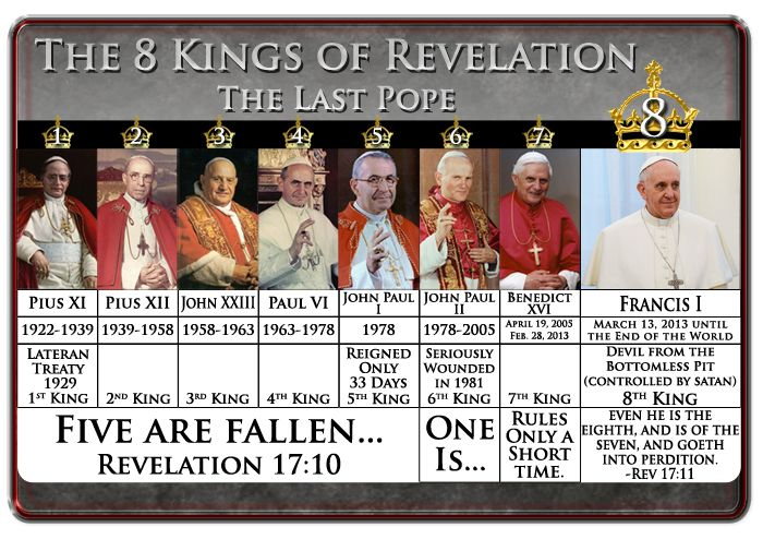 Revelation 17: Prophecy of the Seven Kings - 8th King Identified!