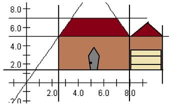 Algebra Project to Sketch a House Using Inequalities