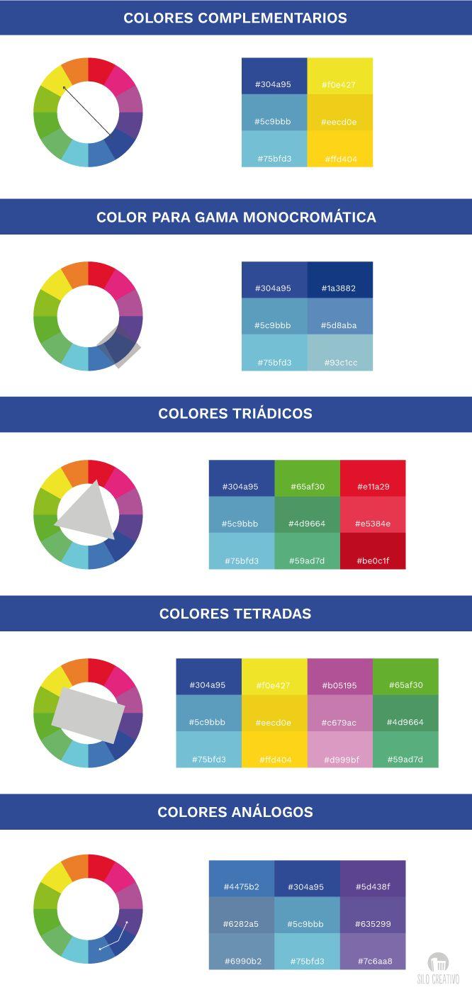 Consejos y ejemplos sobre combinaciones del círculo crómático aplicado al diseño: el Azul y Violeta http://www.silocreativo.com/2016/03/como-combinar-colores-con-el-circulo-cromatico-azul-y-violeta/