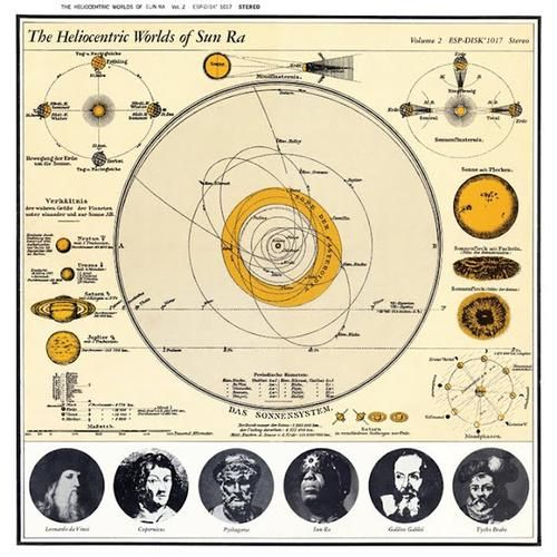 Sun Ra And His Solar Arkestra The Heliocentric Worlds Of