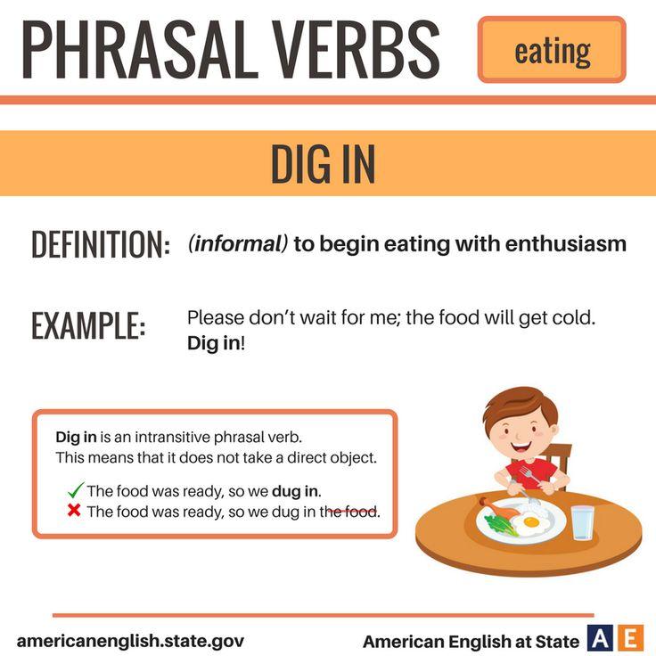 Phrasal Verbs: Eating - Dig In
