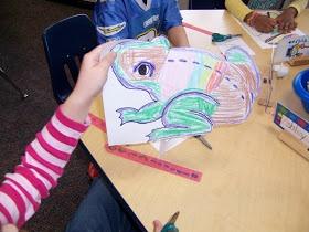 Mrs. Kelly's Kindergarten: Rainforest Activities