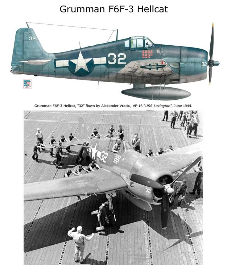 1116 Best WWII Aircraft Profiles & Pictures Images On