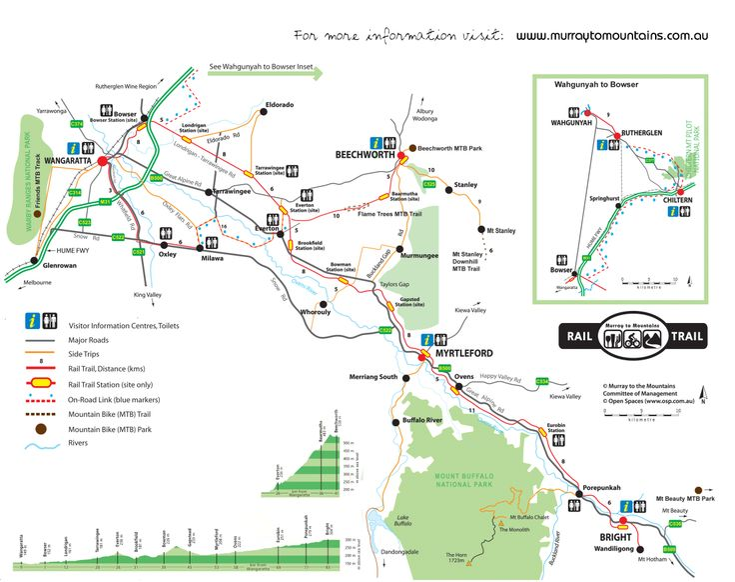 Murray to Mountains Rail Trail Map. Road & MTB.