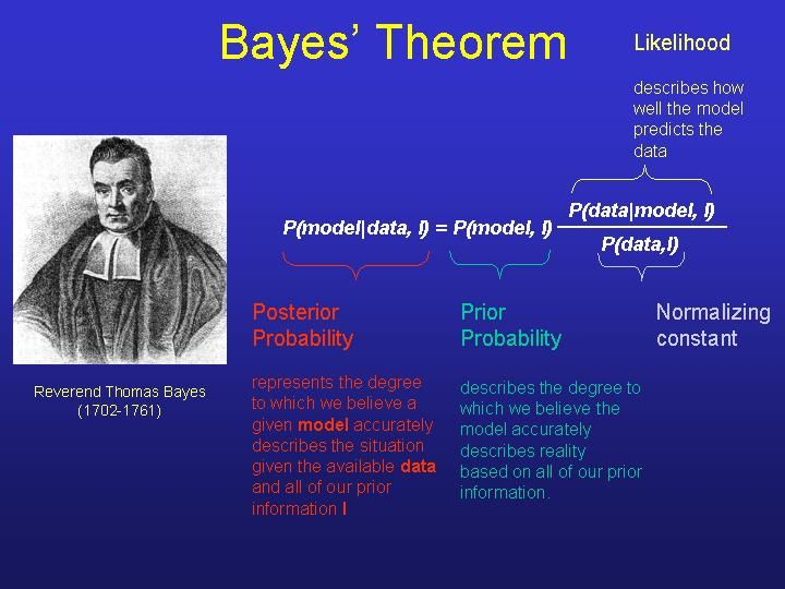 25+ best ideas about Bayes' theorem on Pinterest | Bayes' rule ...