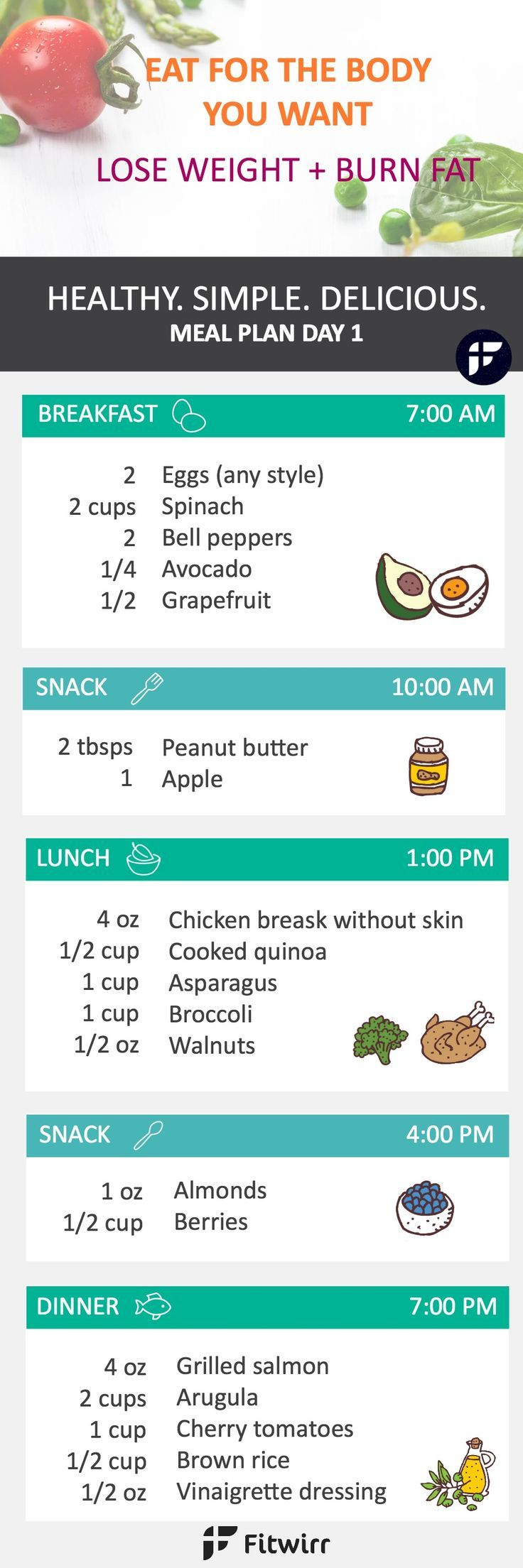 17 best macros images on pinterest clean eating meals healthy 2 week diet plan healthy meal plan to help you lose weight and burn fat a foolproof science based system thats guaranteed to melt away all your geenschuldenfo Images