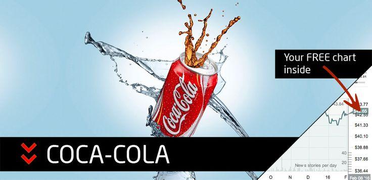 Trending Down | Coca-Cola revenue decline overshadows earnings beat in fourth quarter. #BinaryOptions #Trading #News #tradingnav