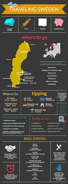 Travelling Sweden Cheat Sheet | #lyoness | Travel now: https://www.lyoness.com/branche/travel