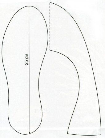 vzor pantofle