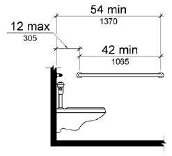 ADA Bathroom   ADA Grab Bar Requirements