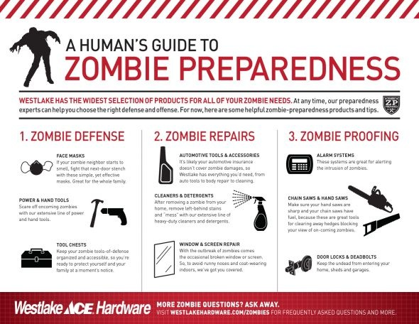 be prepared for the zombie apocolypse