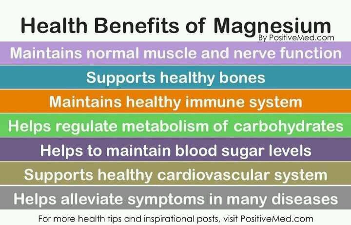 Eating Food After Magnesium Citrate