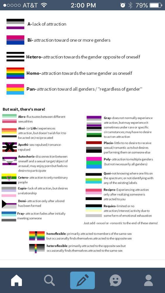 un superbe partage je trouve superbe qu'en pensez vous ? Laissez vos  commentaires   LGBT   Pinterest   lGBT, Gay and Lgbt community
