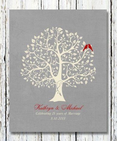 Twenty Fifth Wedding Anniversary Gifts