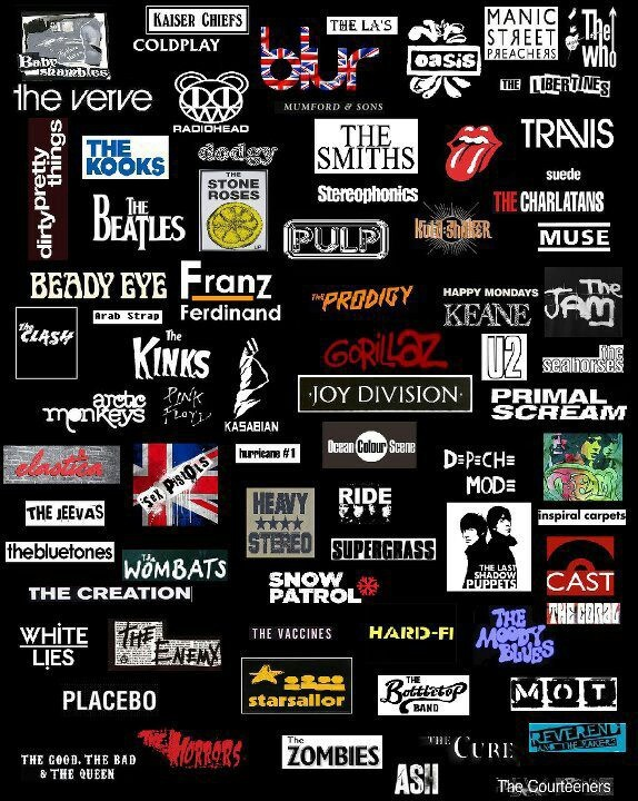 Top 100 British Rock Bands Related Keywords & Suggestions